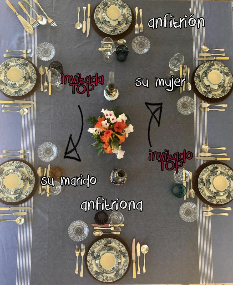 Protocolo para invitados